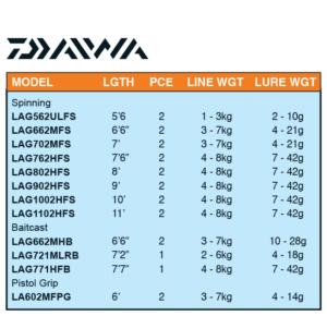 Daiwa-laguna-rod-specs
