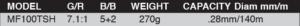 Daiwa-megaforce-baitcaster-reel-spec-table