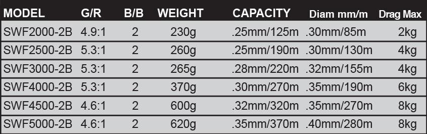 Sweepfire-2B-2016-table