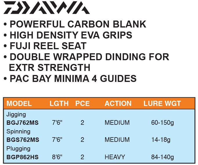 daiwa-bg-boat-series-specs