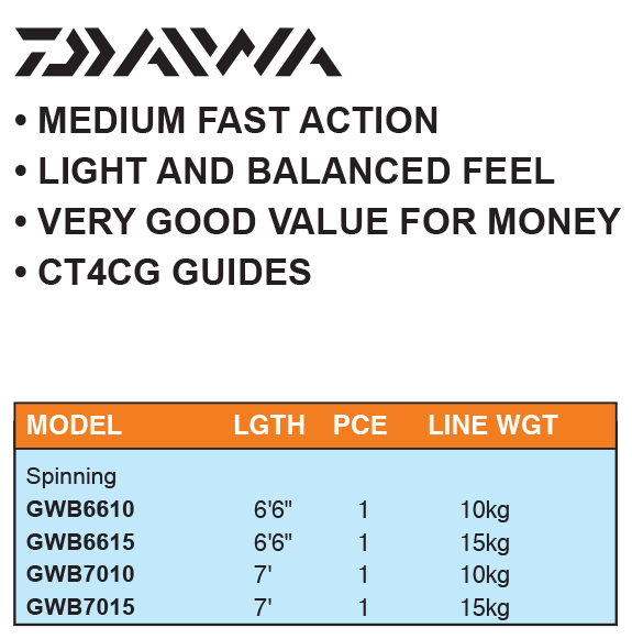 daiwa-grandwave-boat-series-table