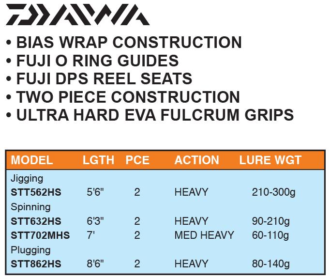 daiwa-saltist-boat-series-specs
