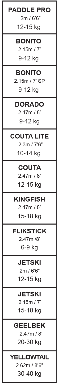 kingfisher-poseidon-offshore-series-specs