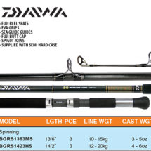 Rods | Product categories |